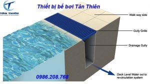 Cách đặt thanh máng tràn bể bơi
